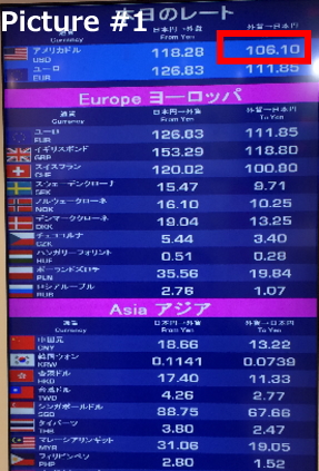 a picture of the exchange rate at Travelex shop. The marked number is applicable for buying Japanese Yen.