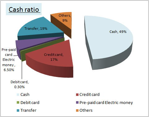 Money Practical Tips In Japan Regarding Money Yens Value How Much